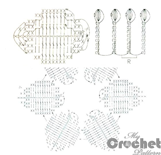 stitch scheme for crocheting different parts of a beautiful crochet flower