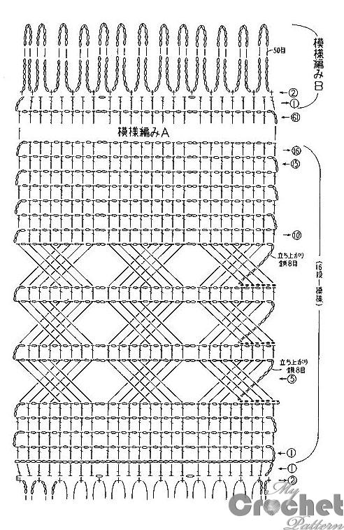 crosswise crochet scarf pattern