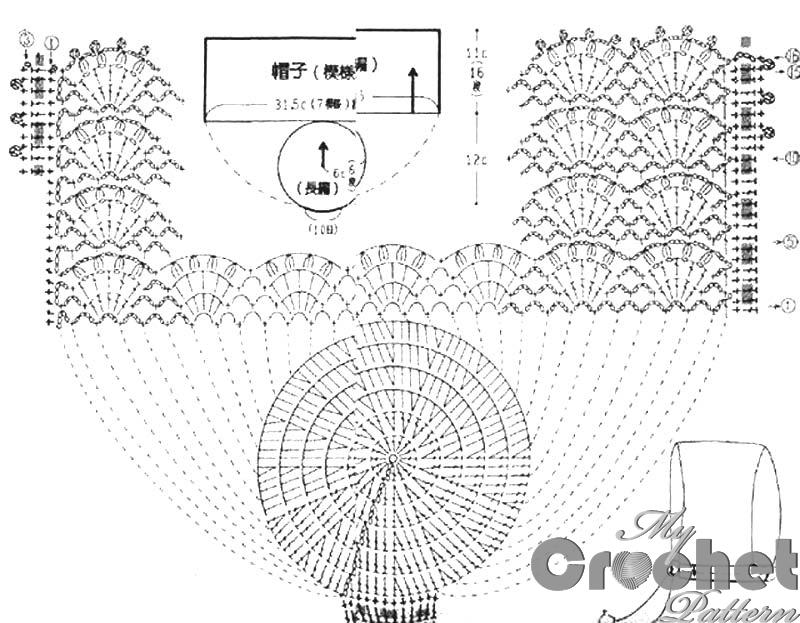 crochet bonnet for newborns pattern - stitch scheme