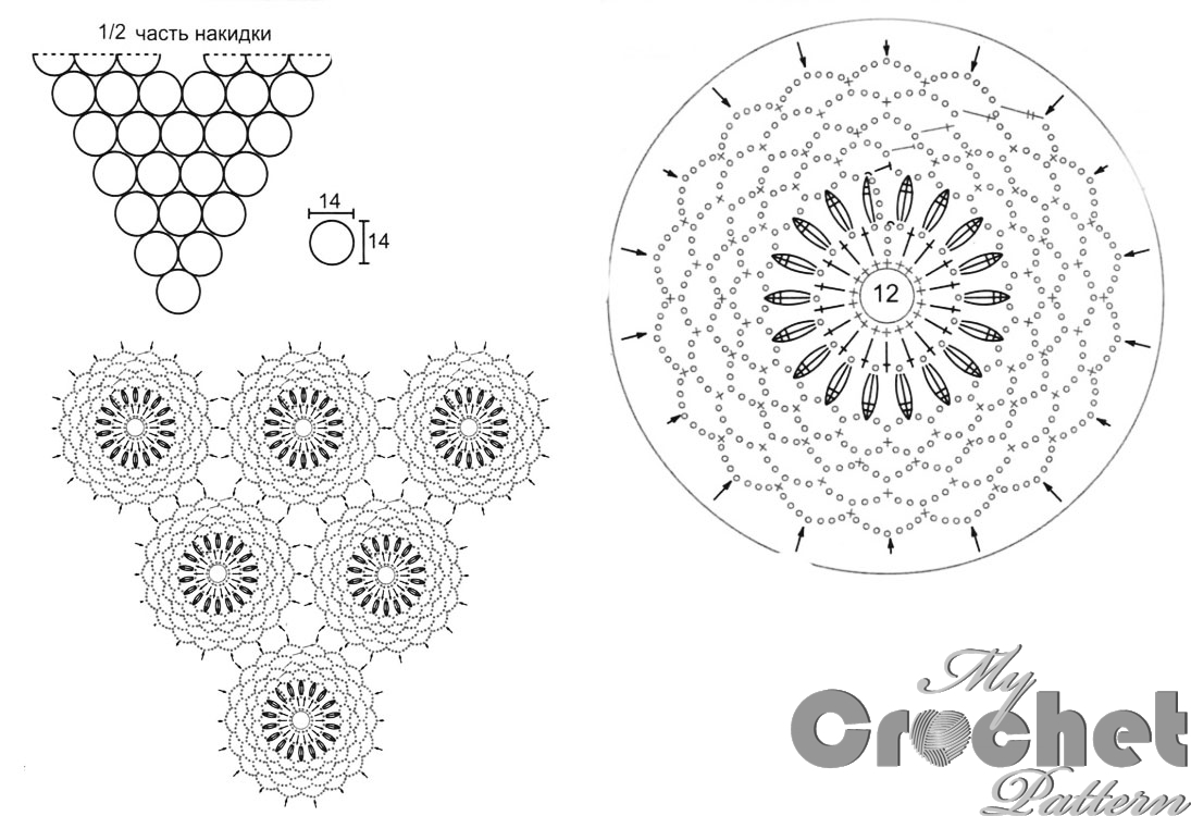 stitches scheme for crochet shawl with flowers