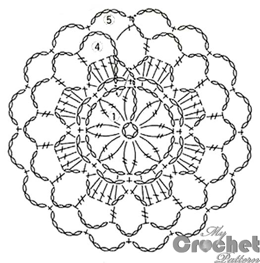 Round Crochet Motif With Flower In Center With Stitch Scheme