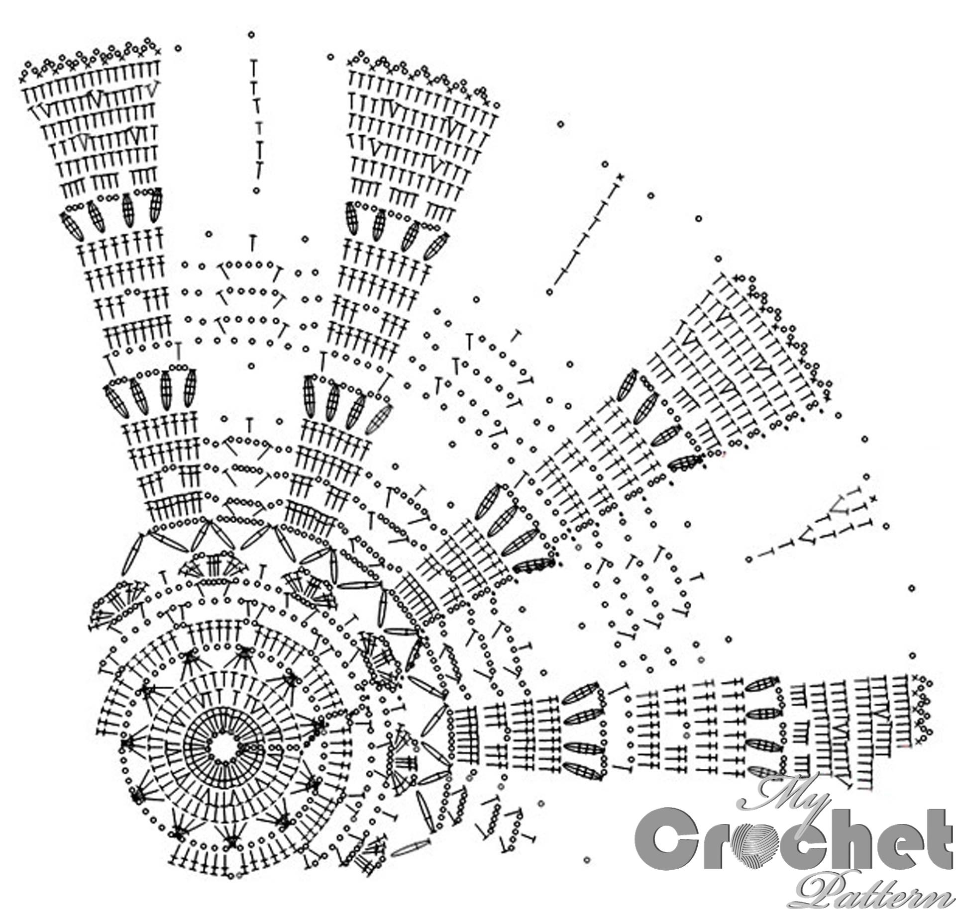 Crochet hat Gabriel pattern - stitch scheme