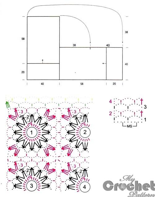 Light green crochet poncho pattern - stitch scheme