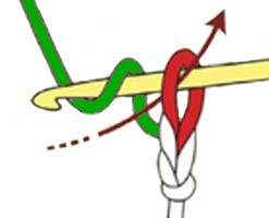 how to do a chain stitch - step 3