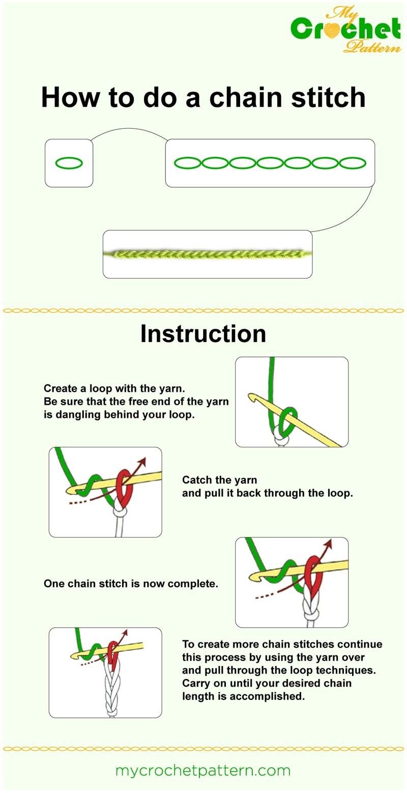 how to do a chain stitch - infographic