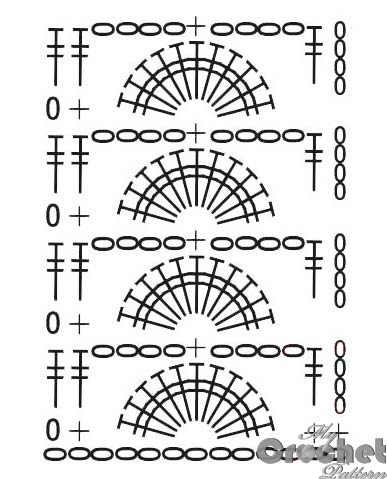 multicolor crochet shell pattern