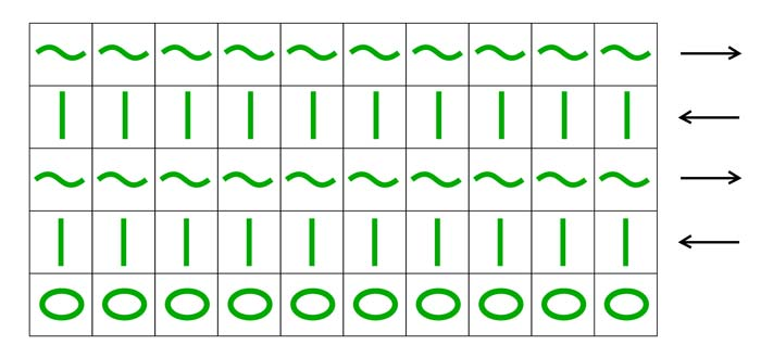 tss - stitch pattern