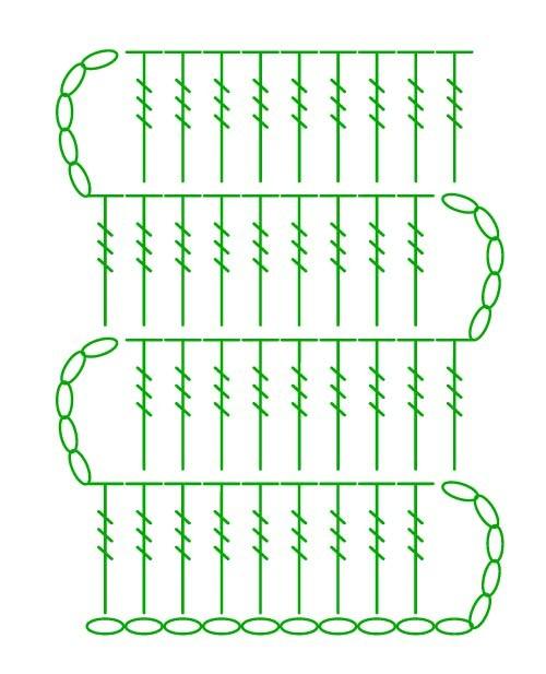 dtrc - stitches scheme