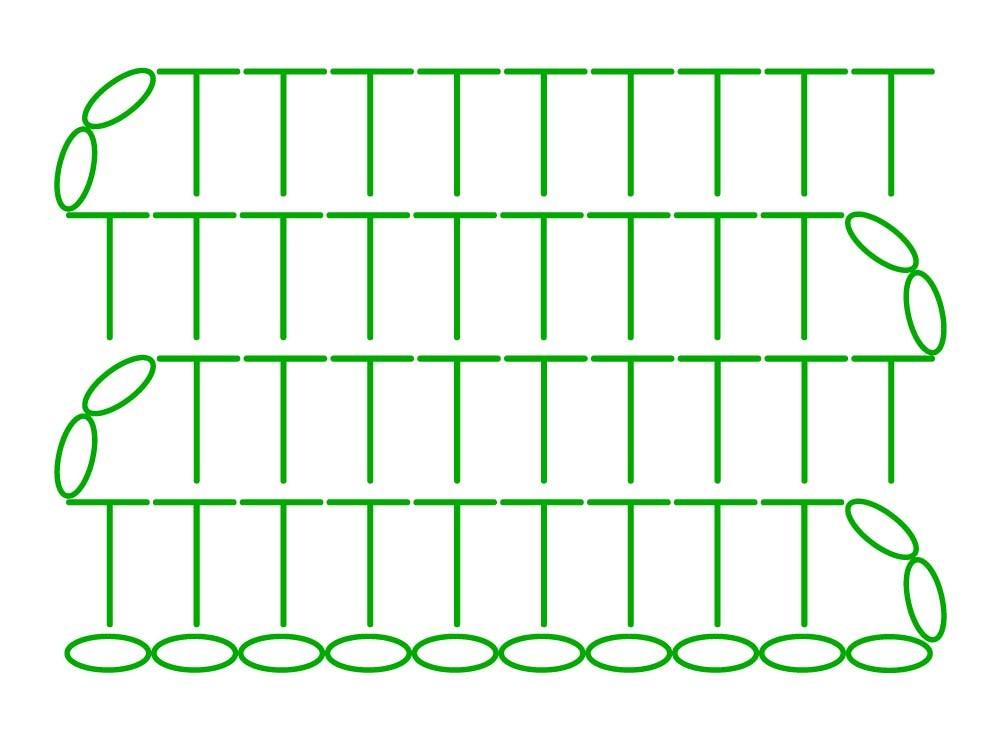 hdc stitches scheme