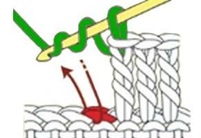 how to do a treble crochet - step 1