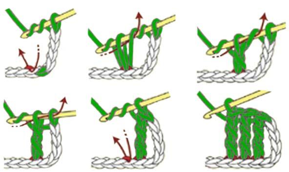 treble crochet - stitches guide