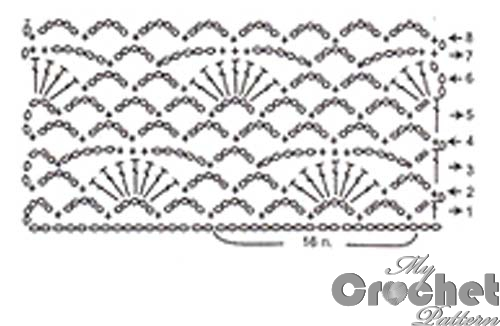 light lace pattern with shells - pattern