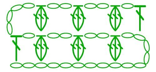 3 dc cluster in 1 chain stitch - stitches scheme
