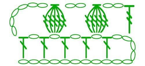 5 trc cluster on a chain - stitches scheme