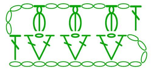 arranged puff on a chain - stitches scheme