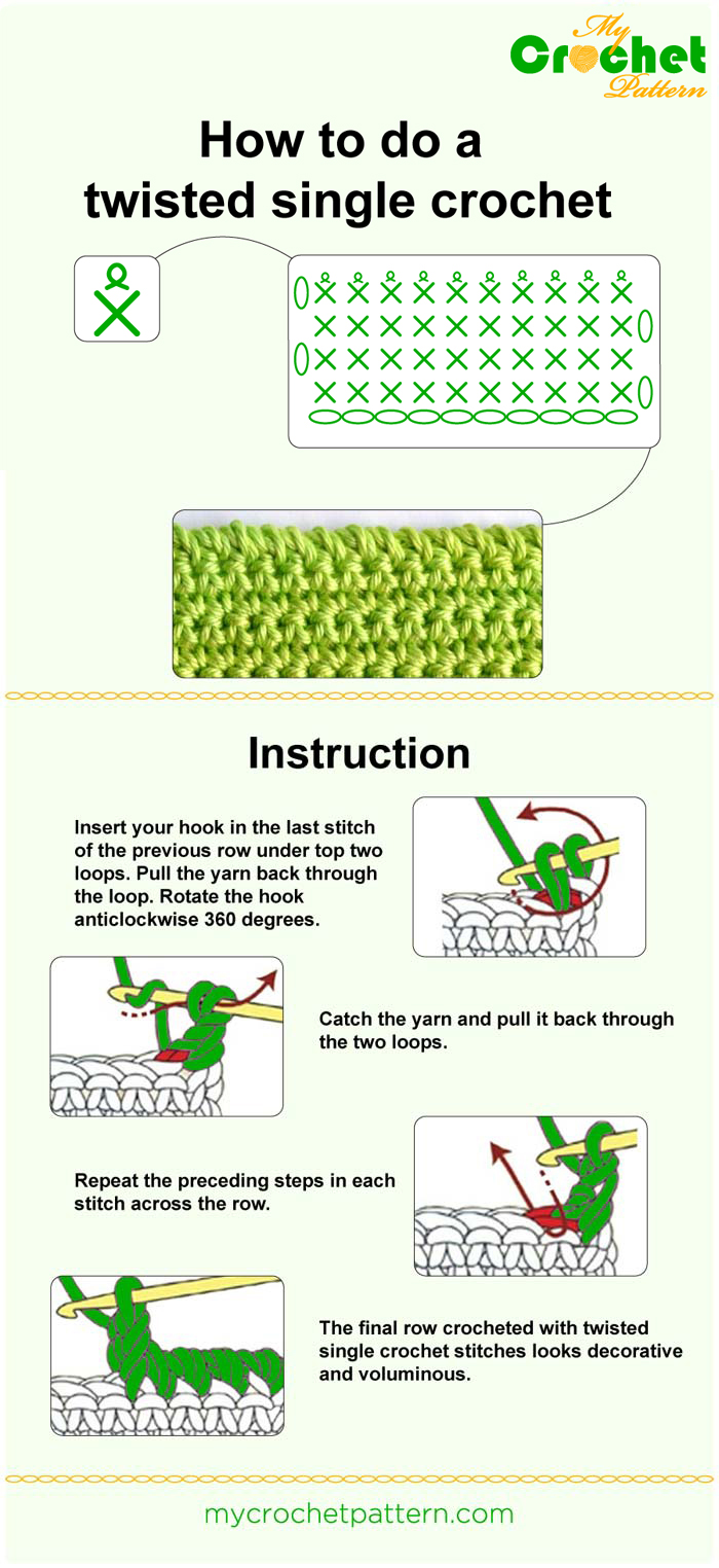 how to do a twisted single crochet stitch - infographic