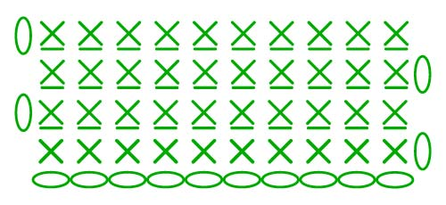 single crochet back loop only - stitches scheme