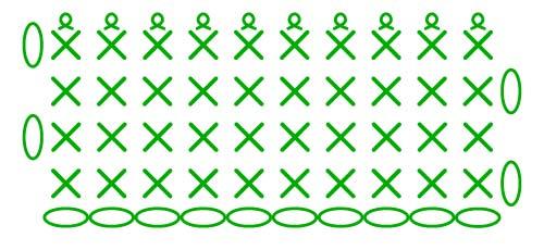 twisted single crochet - stitches scheme