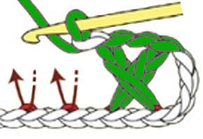 1-over-1 dc cross with 1 chain - step 5