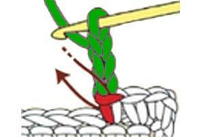 chain 3 sc picot - step 1