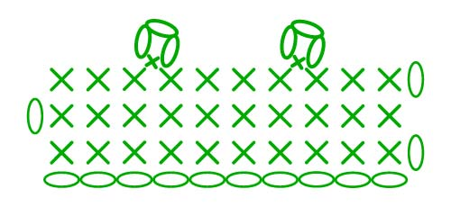chain 3 sc picot - stitches scheme