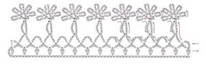 easy crochet edgings with flowers - pattern