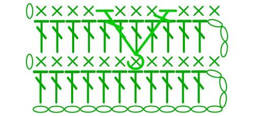 front post two dc into same stitch - stitches scheme