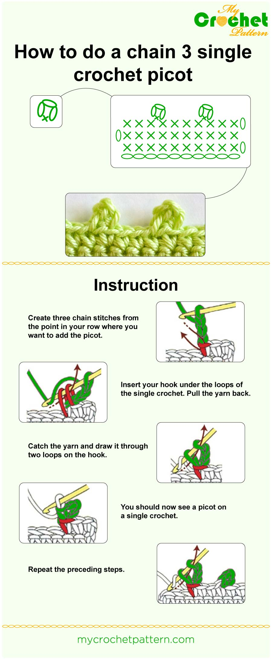 how to do a chain 3 sc picot - infographic