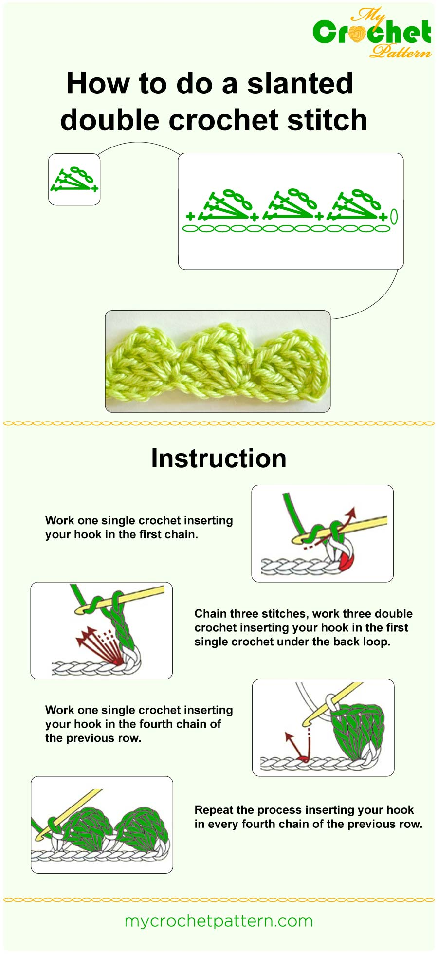 how to do a slanted double crochet stitch - infographic