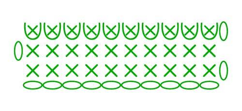 loop stitch with sc - stitches scheme