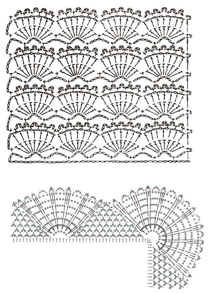 Snow white lace crochet blanket for babies | Mycrochetpattern