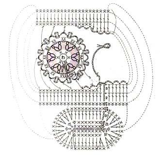 unisex baby booties crochet pattern - stitch scheme