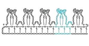 blue fluffy crochet edging - pattern