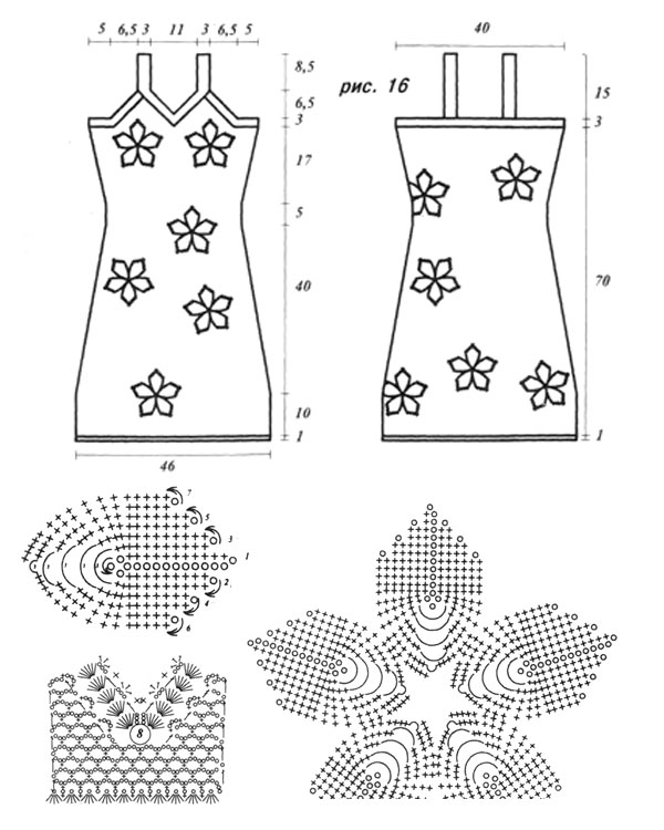 yellow crochet dress pattern