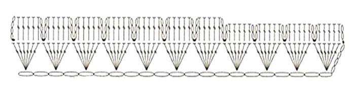 blue crochet rose pattern - pattern