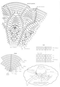 summer lace crochet hat pattern - pattern