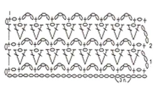 blue V-stitch lace crochet - pattern